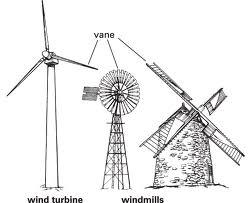 Načini iskorištavanja energije vjetra